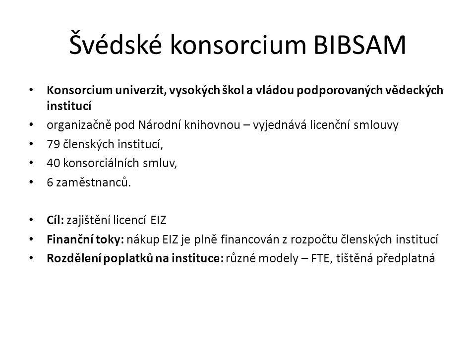 Švédské konsorcium BIBSAM
