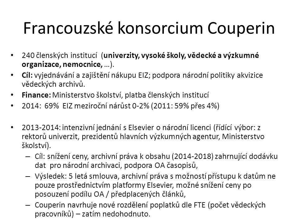 Francouzské konsorcium Couperin
