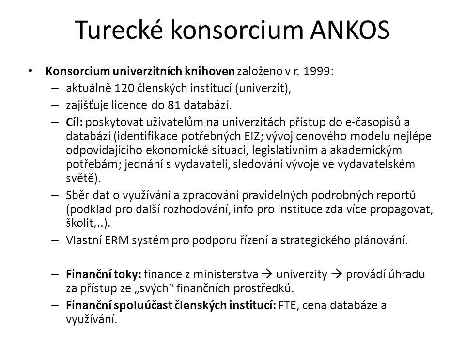 Turecké konsorcium ANKOS