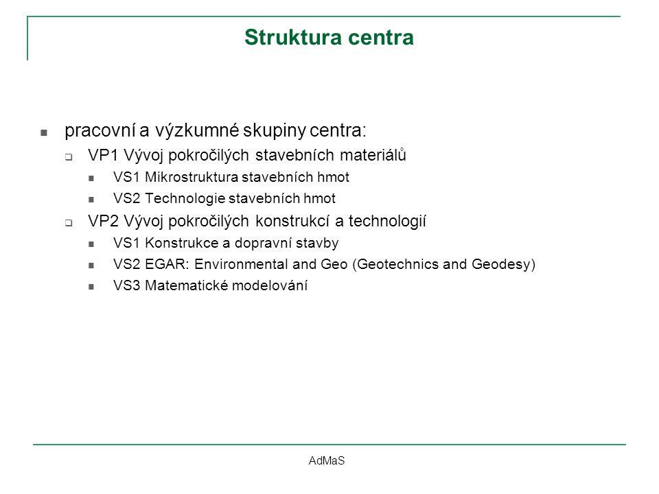 Struktura centra pracovní a výzkumné skupiny centra: