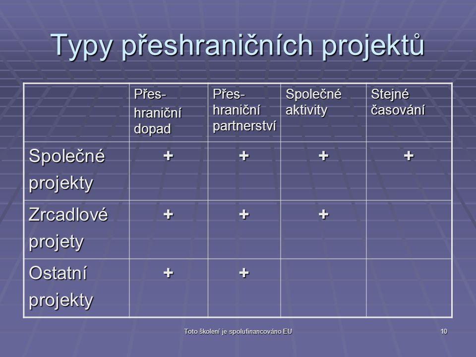 Typy přeshraničních projektů