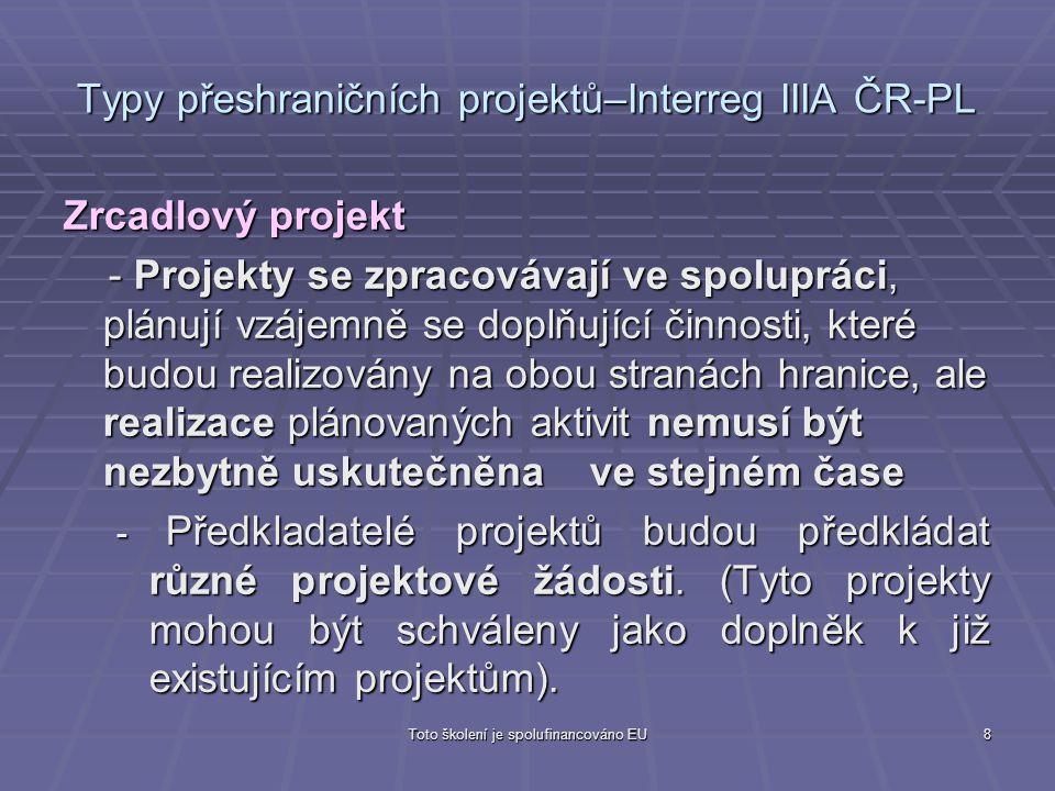 Typy přeshraničních projektů–Interreg IIIA ČR-PL