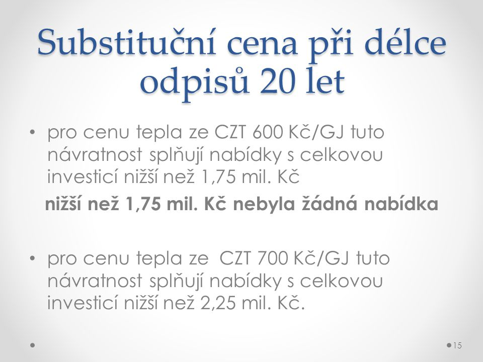 Substituční cena při délce odpisů 20 let