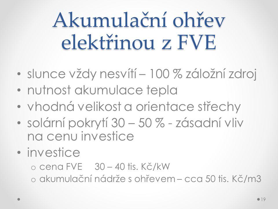 Akumulační ohřev elektřinou z FVE