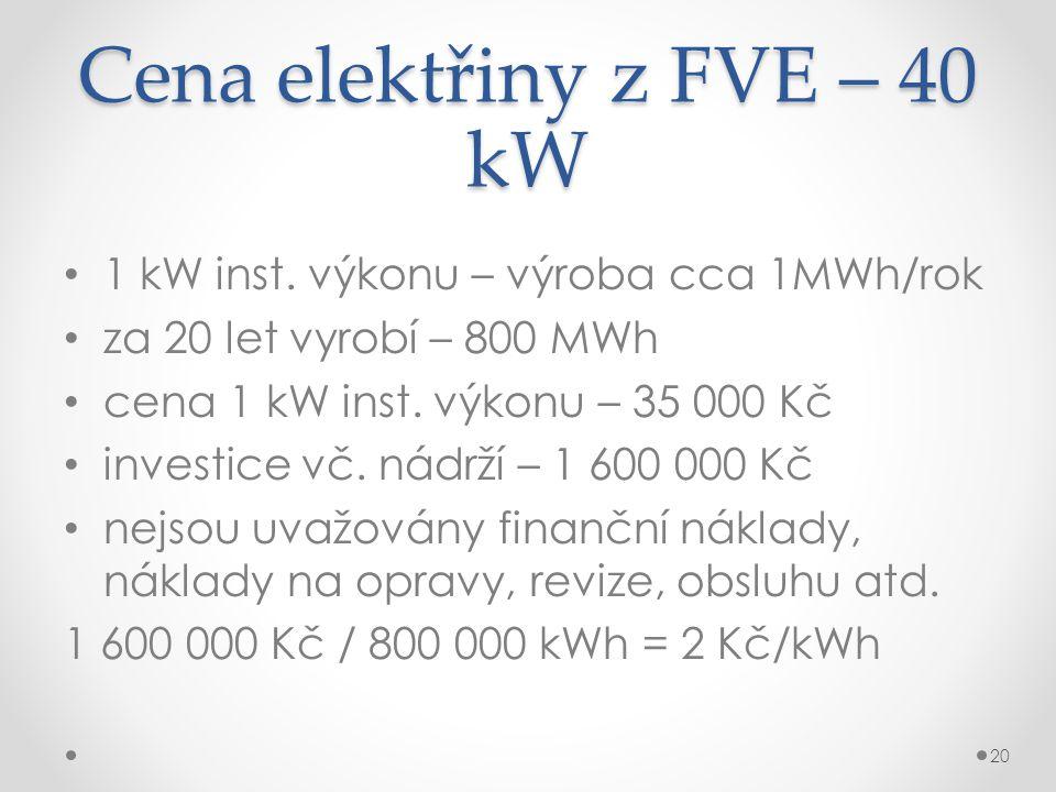 Cena elektřiny z FVE – 40 kW