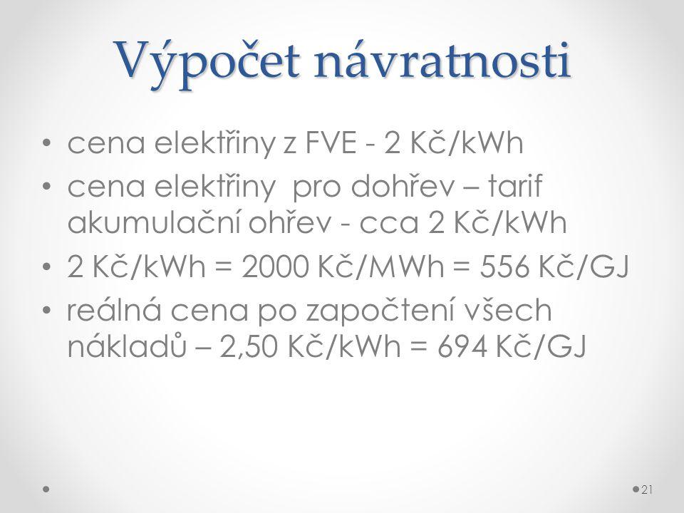 Výpočet návratnosti cena elektřiny z FVE - 2 Kč/kWh