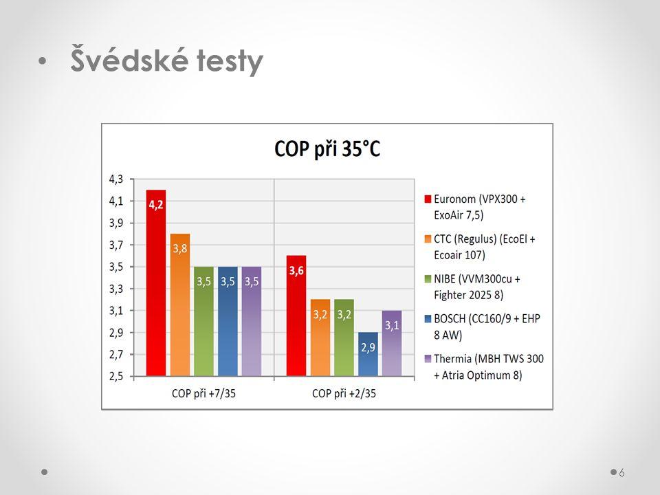 Švédské testy
