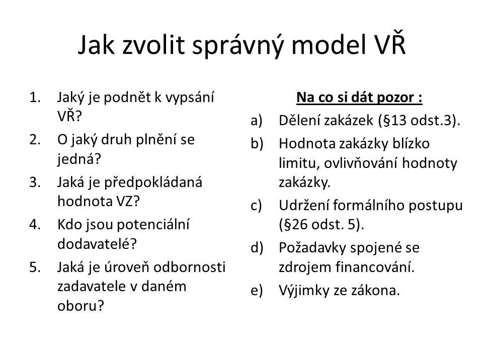 Jak zvolit správný model VŘ