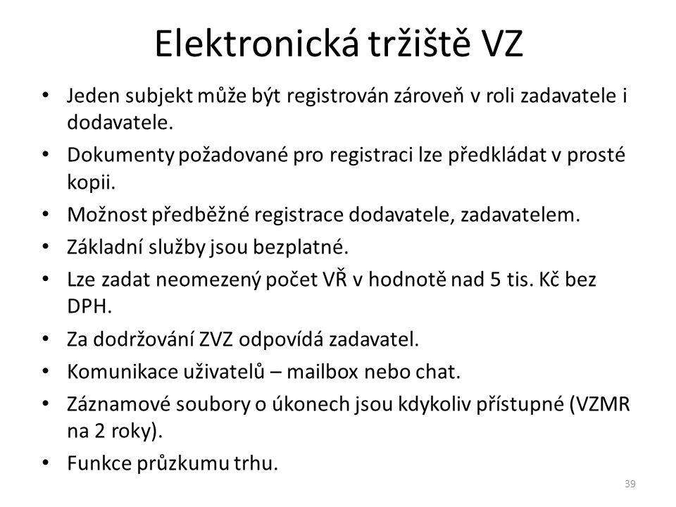 Elektronická tržiště VZ