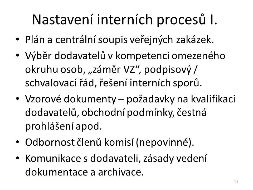 Nastavení interních procesů I.