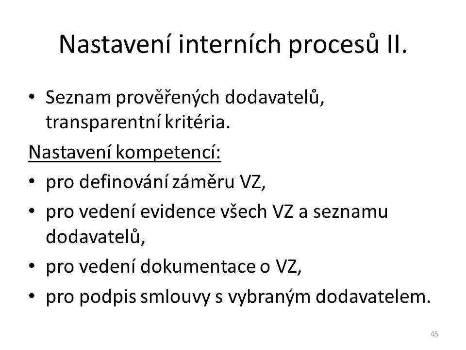 Nastavení interních procesů II.