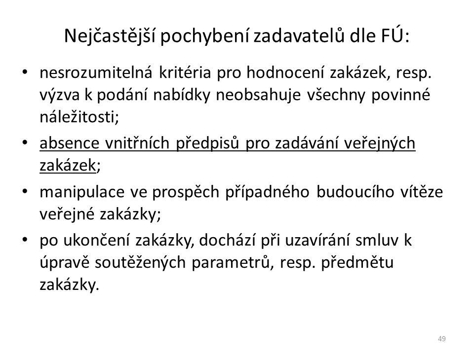 Nejčastější pochybení zadavatelů dle FÚ: