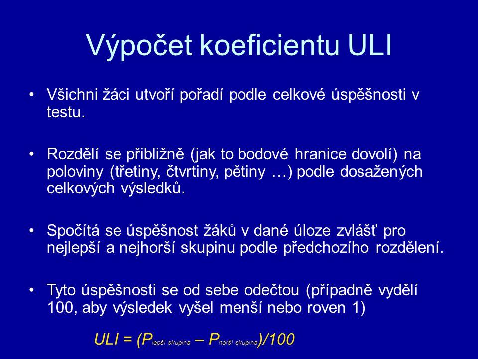 Výpočet koeficientu ULI