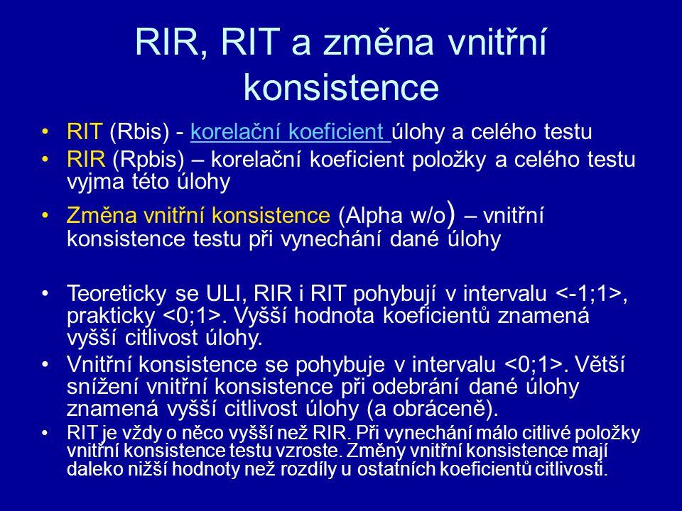 RIR, RIT a změna vnitřní konsistence