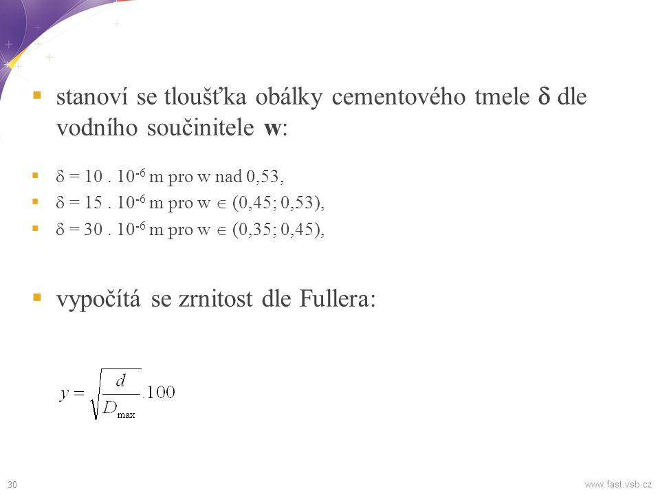 vypočítá se zrnitost dle Fullera: