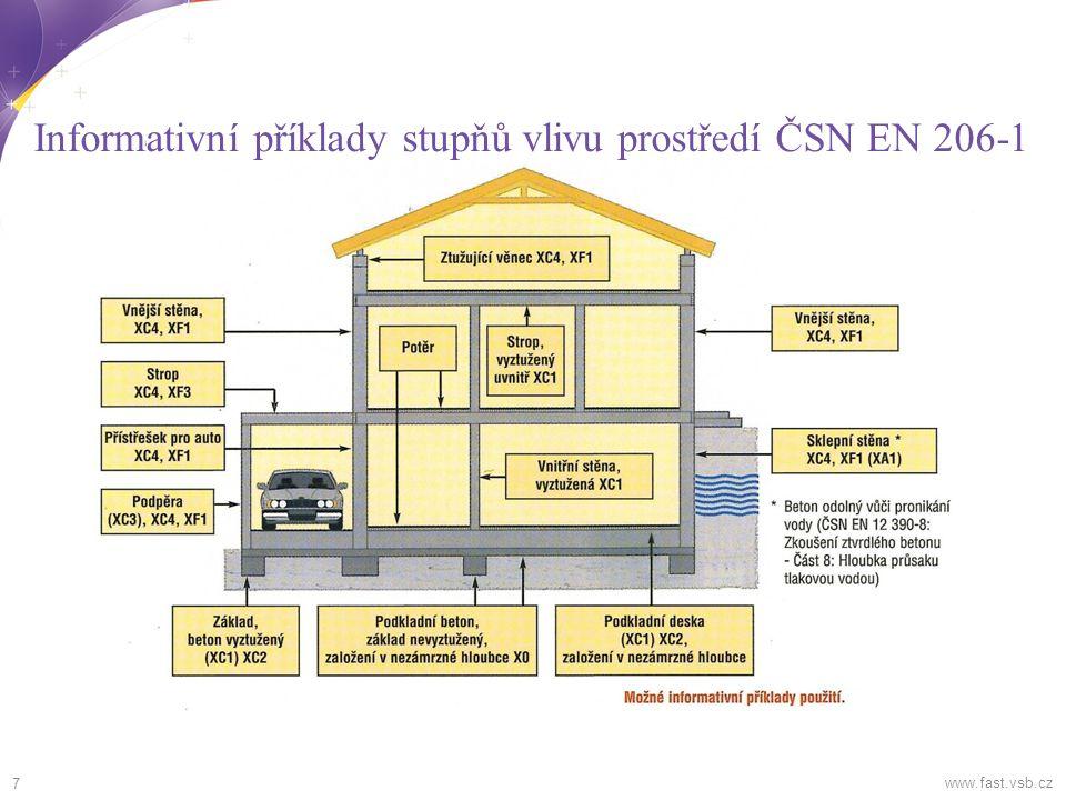 Informativní příklady stupňů vlivu prostředí ČSN EN 206-1