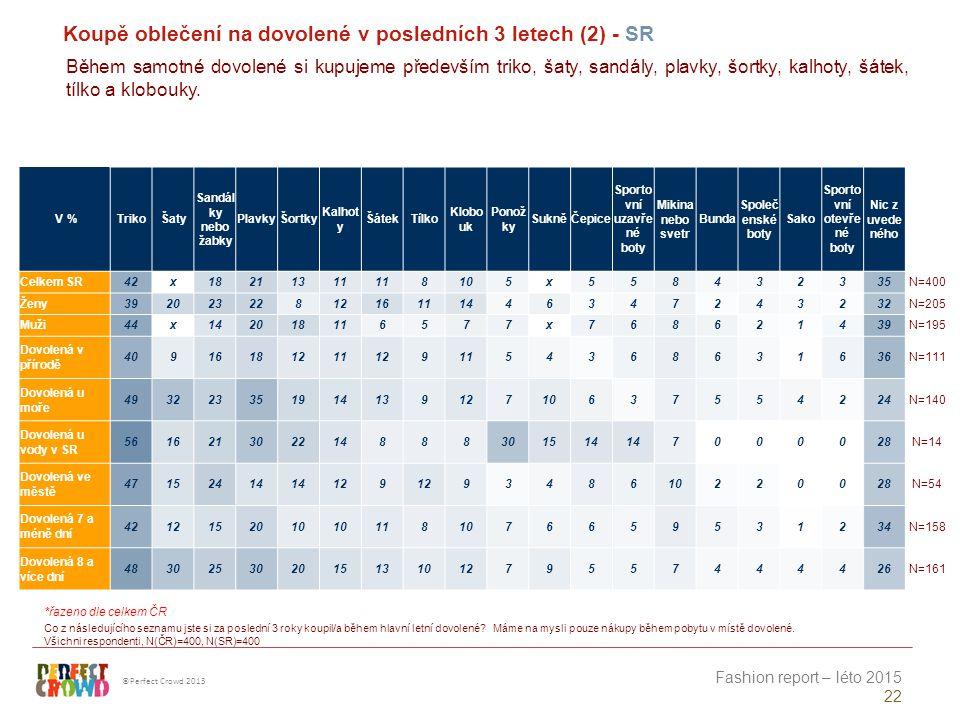 Útrata během dovolené (5) – průměrné částky