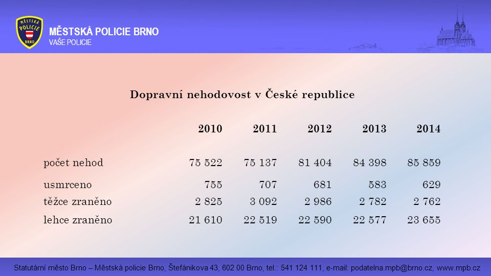 Dopravní nehodovost v České republice