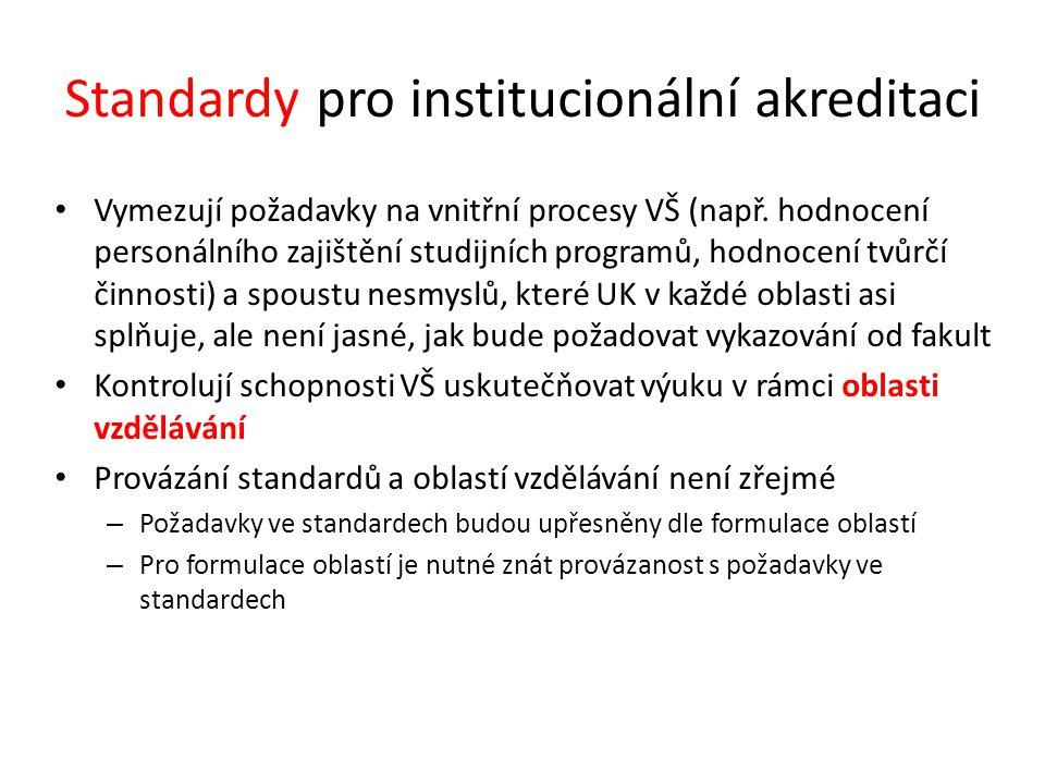 Standardy pro institucionální akreditaci