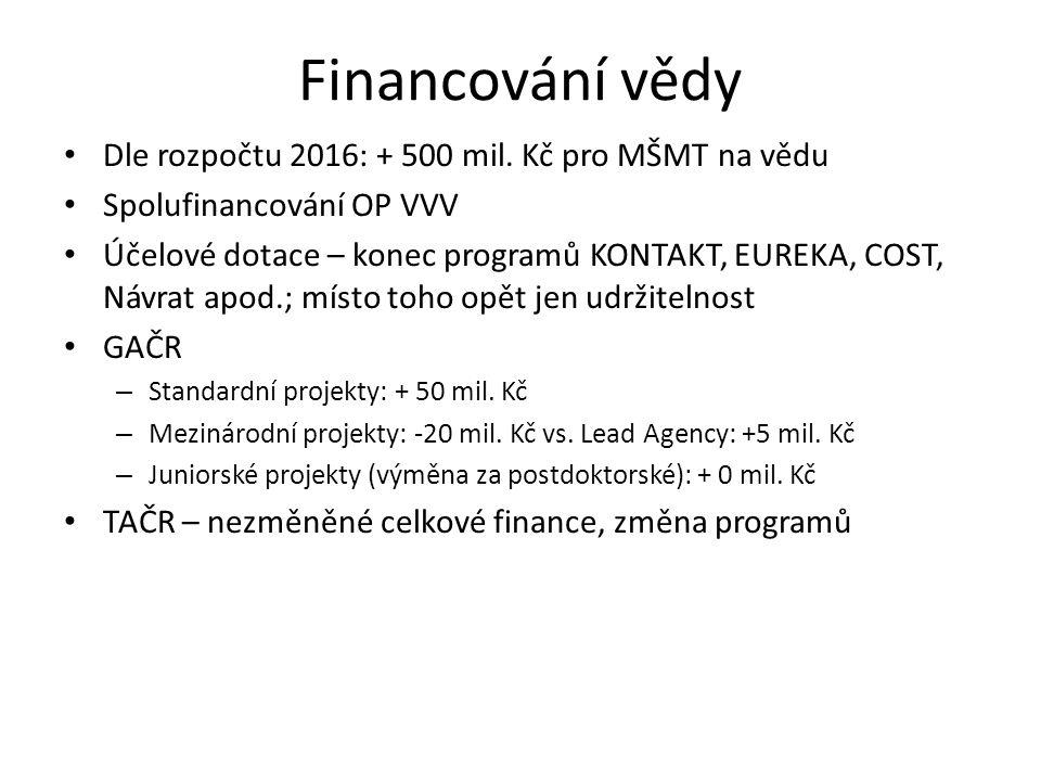 Financování vědy Dle rozpočtu 2016: + 500 mil. Kč pro MŠMT na vědu