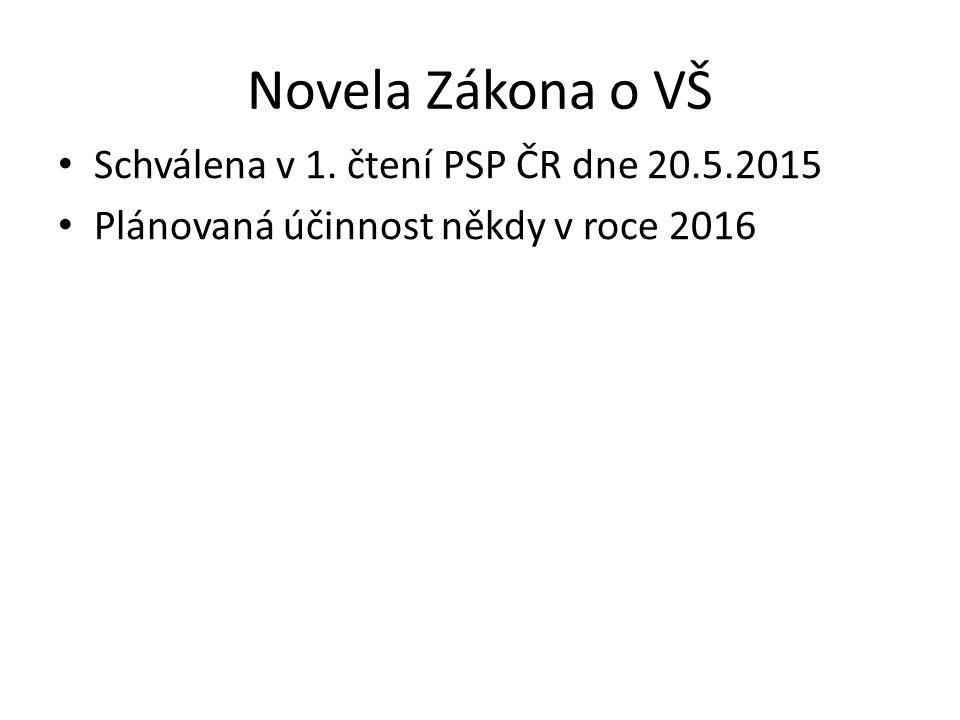 Novela Zákona o VŠ Schválena v 1. čtení PSP ČR dne 20.5.2015