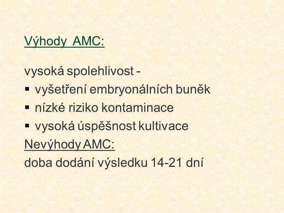 Výhody AMC: vysoká spolehlivost - vyšetření embryonálních buněk. nízké riziko kontaminace. vysoká úspěšnost kultivace.