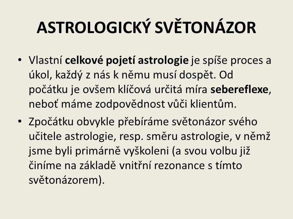ASTROLOGICKÝ SVĚTONÁZOR