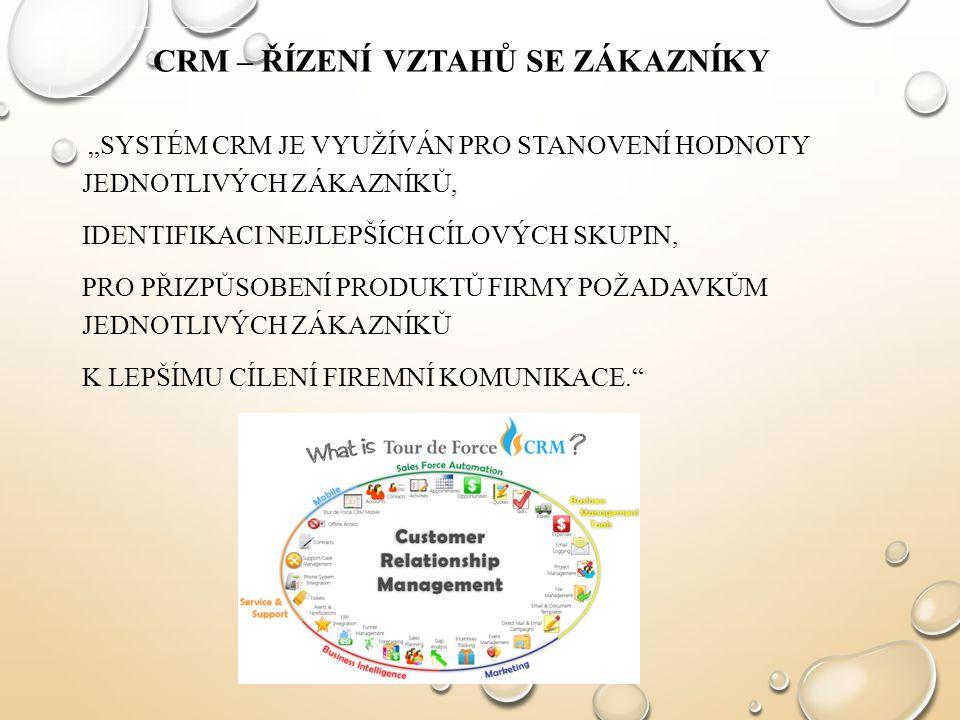 CRM – řízení vztahů se zákazníky