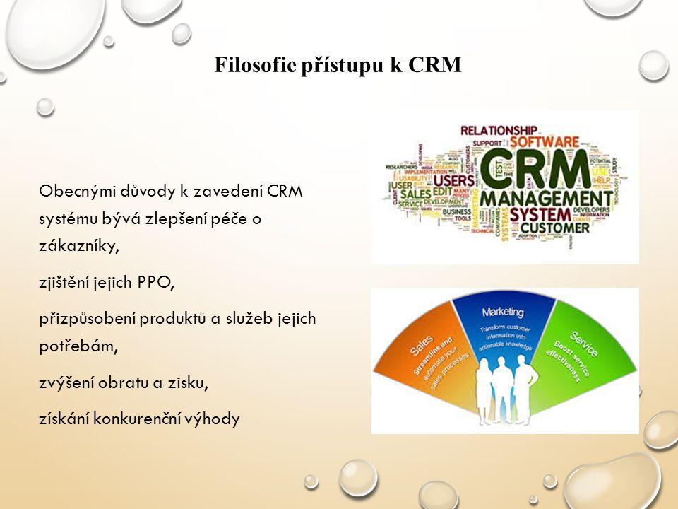 Filosofie přístupu k CRM