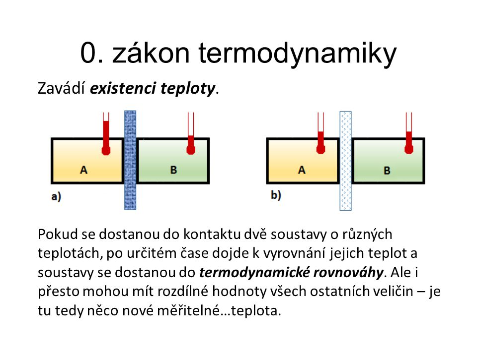0. zákon termodynamiky Zavádí existenci teploty.