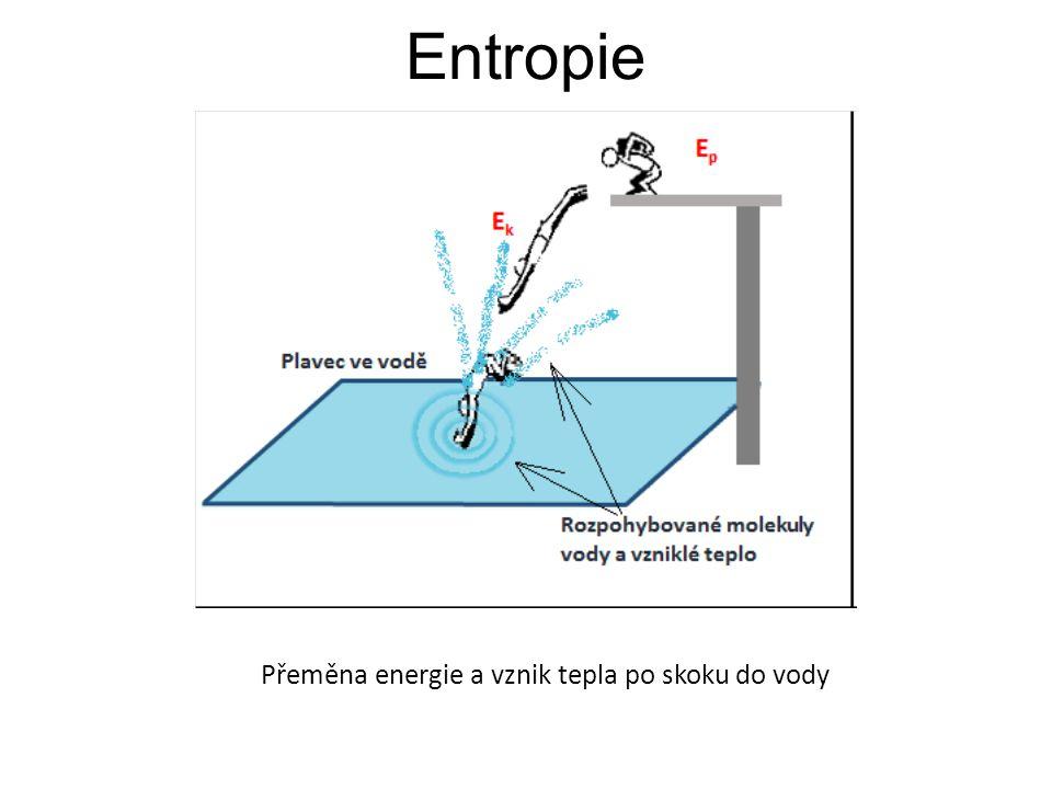 Entropie Přeměna energie a vznik tepla po skoku do vody