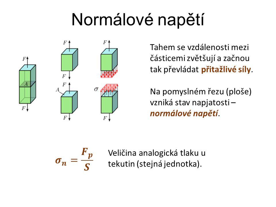 Normálové napětí 𝝈 𝒏 = 𝑭 𝒑 𝑺