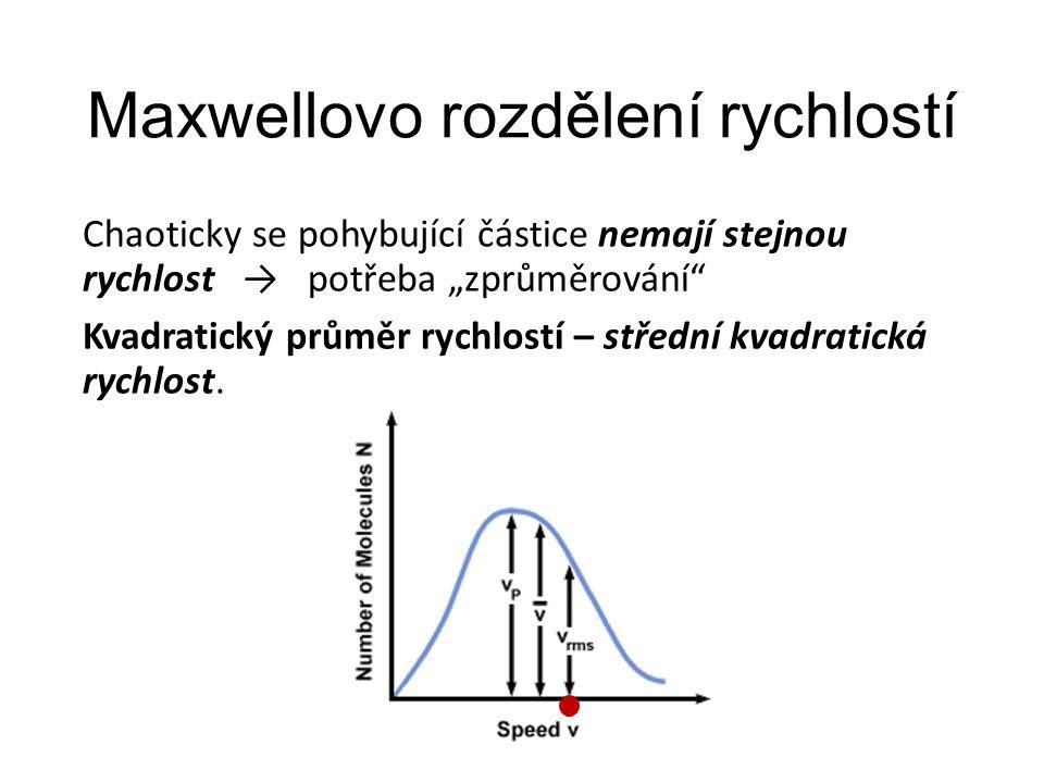 Maxwellovo rozdělení rychlostí