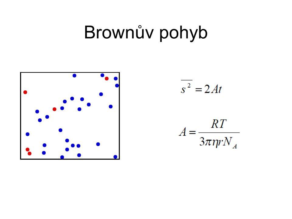 Brownův pohyb