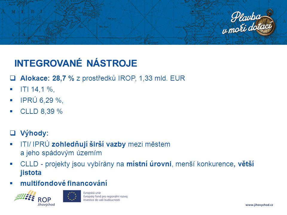 INTEGROVANÉ NÁSTROJE Alokace: 28,7 % z prostředků IROP, 1,33 mld. EUR