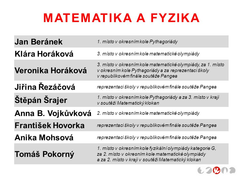 MATEMATIKA A FYZIKA Jan Beránek Klára Horáková Veronika Horáková