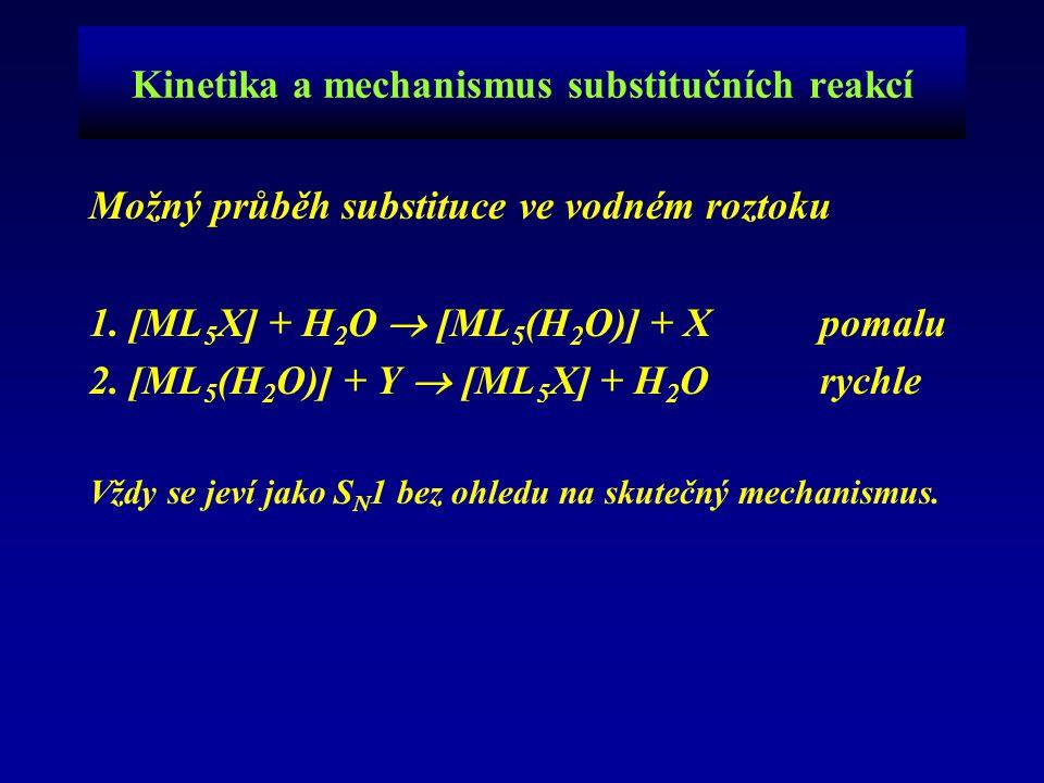 Kinetika a mechanismus substitučních reakcí
