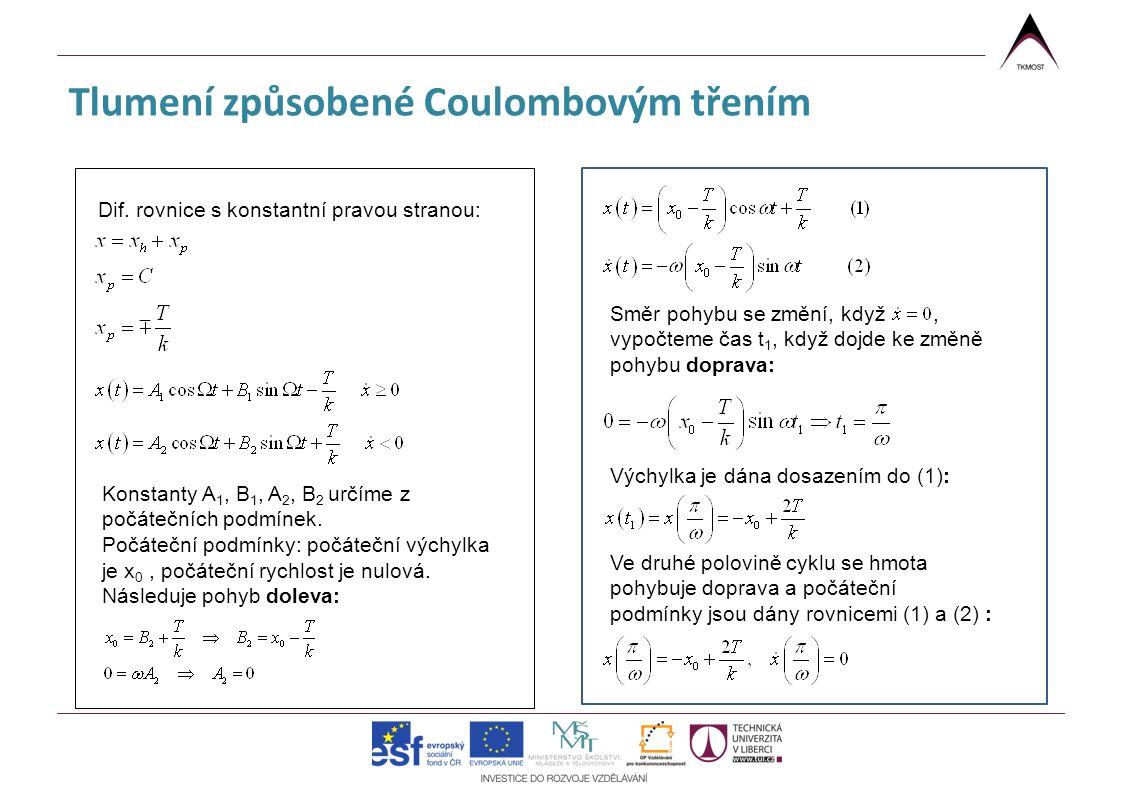 Tlumení způsobené Coulombovým třením