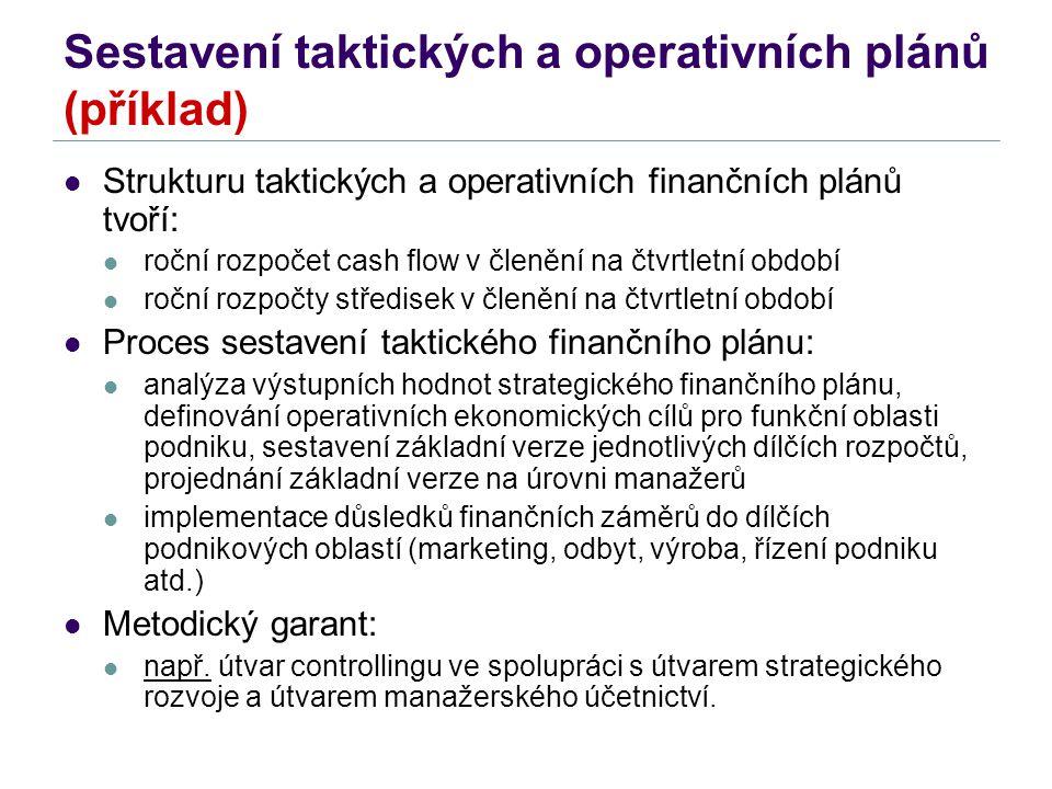 Sestavení taktických a operativních plánů (příklad)