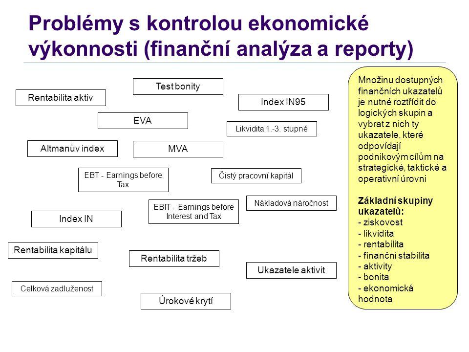 Problémy s kontrolou ekonomické výkonnosti (finanční analýza a reporty)