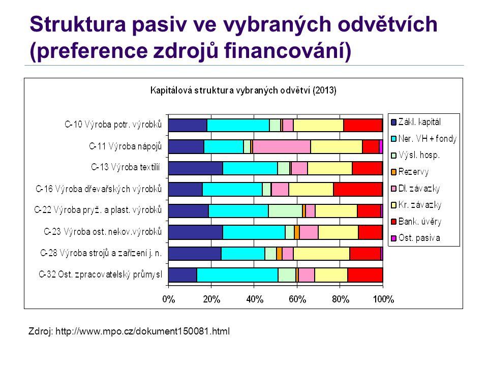 Struktura pasiv ve vybraných odvětvích (preference zdrojů financování)
