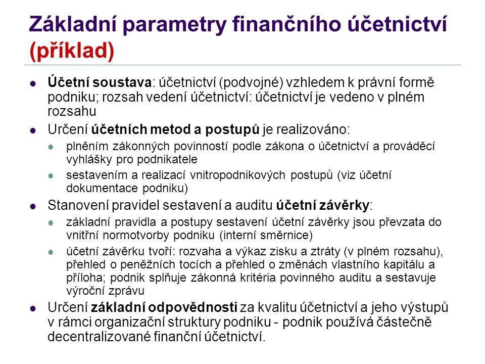 Základní parametry finančního účetnictví (příklad)