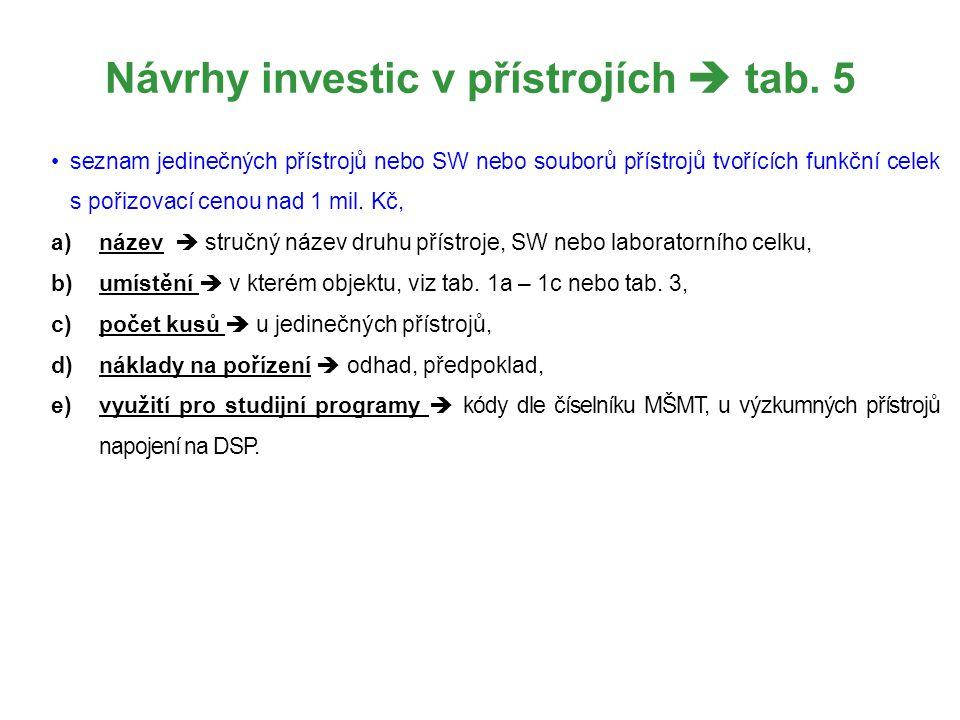 Návrhy investic v přístrojích  tab. 5