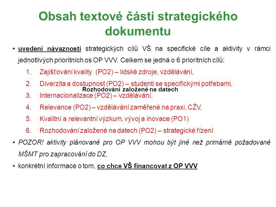 Obsah textové části strategického dokumentu
