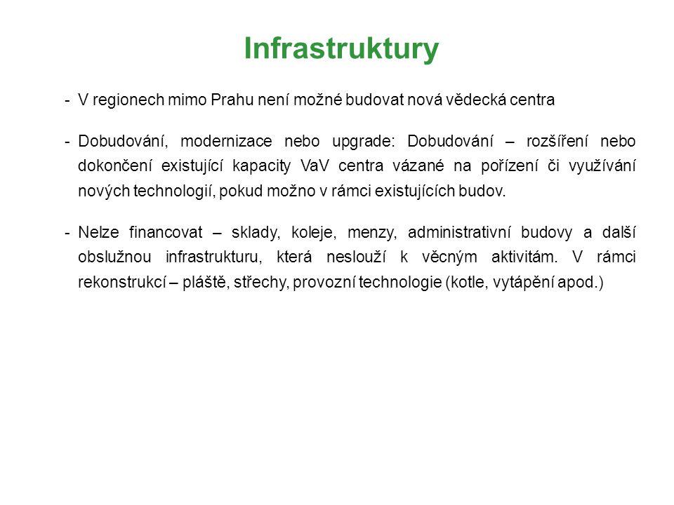 Infrastruktury V regionech mimo Prahu není možné budovat nová vědecká centra.