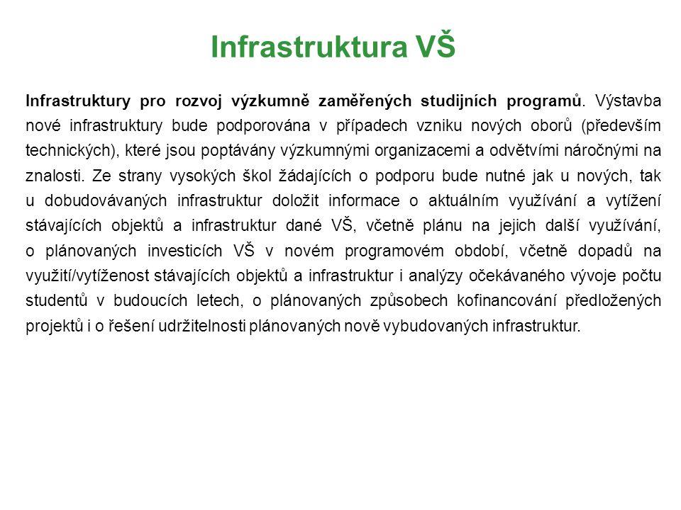 Infrastruktura VŠ