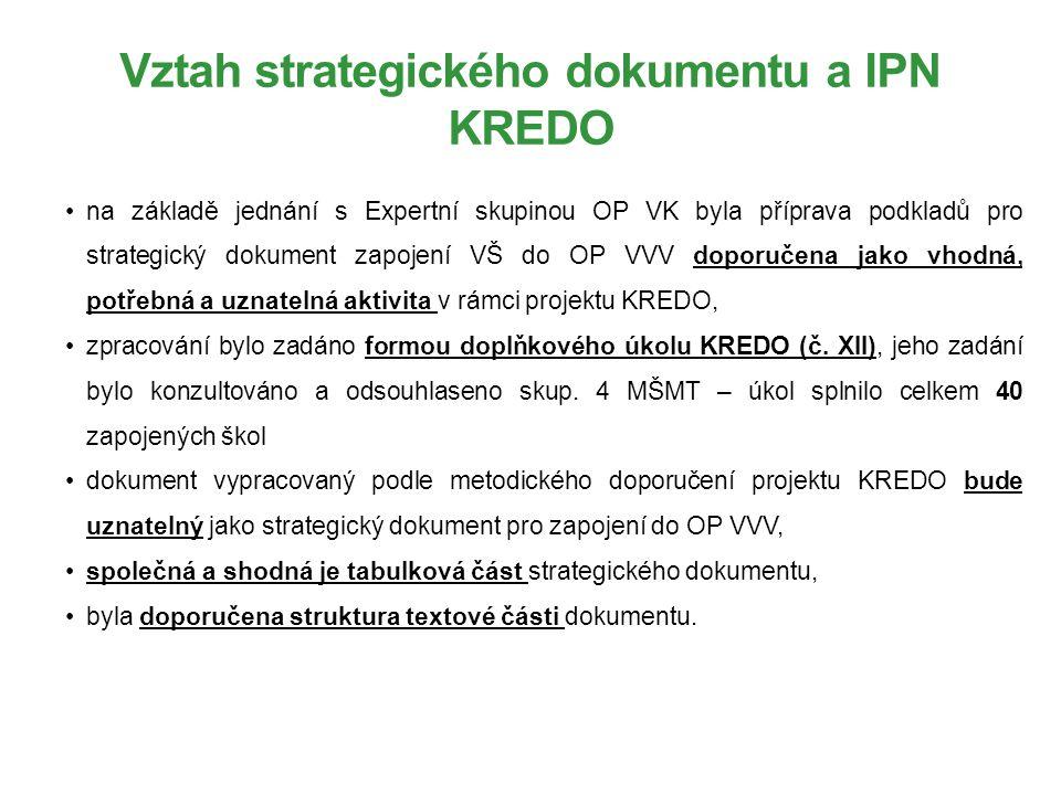 Vztah strategického dokumentu a IPN KREDO