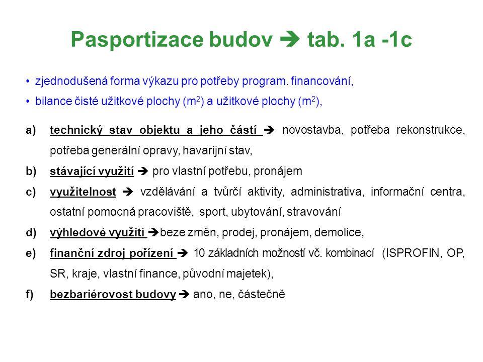 Pasportizace budov  tab. 1a -1c