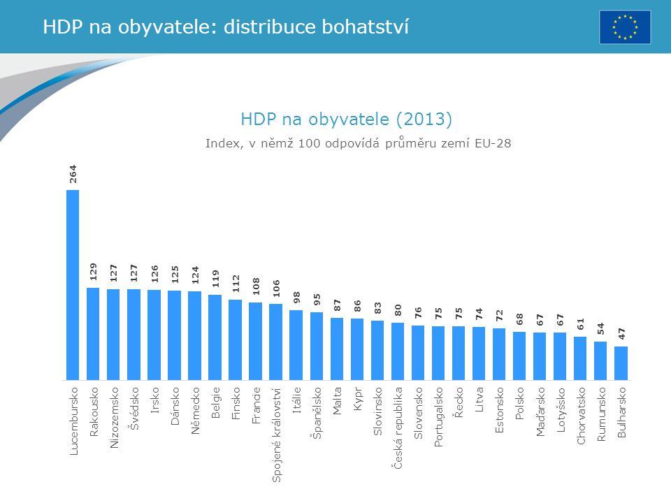 HDP na obyvatele: distribuce bohatství