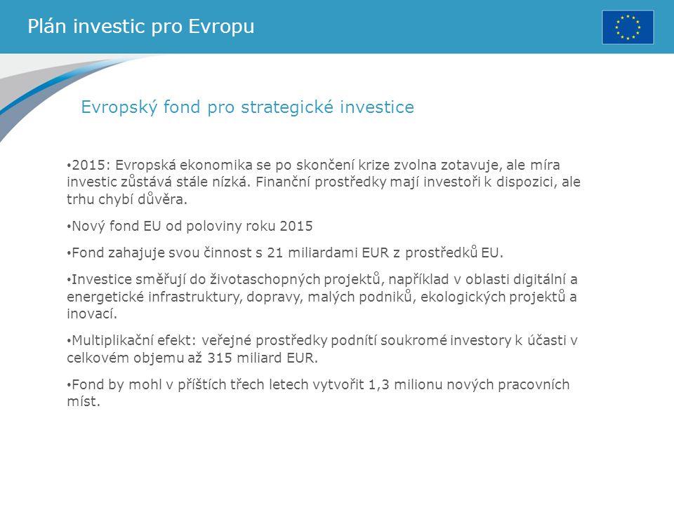 Plán investic pro Evropu